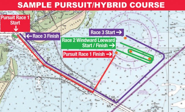 Pursuit Course for Sperry Charleston Race Week